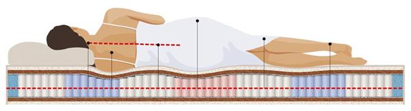 Онемение пальцев левой и правой рук ночью во время сна: причины и лечение