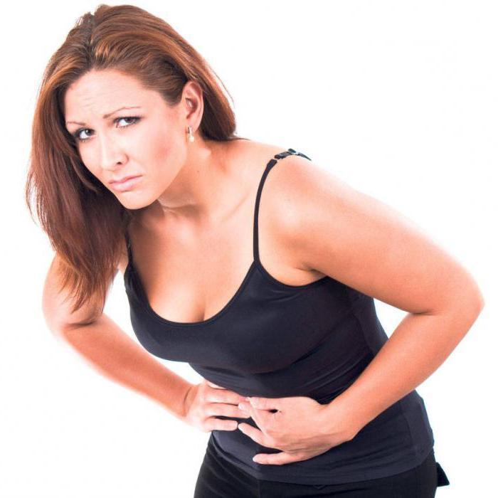 Сигмоидит симптомы и лечение у женщин препараты