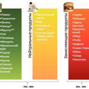 Метаболический ацидоз причины